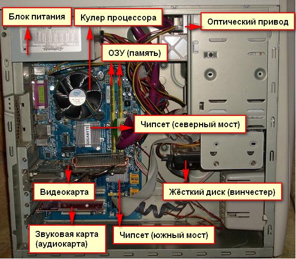 Информатика что такое системный блок, клавиатура, монитор, мышь